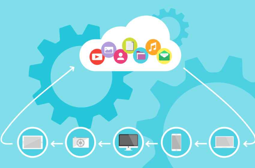 Importance of Cloud Integration After Cloud Migration